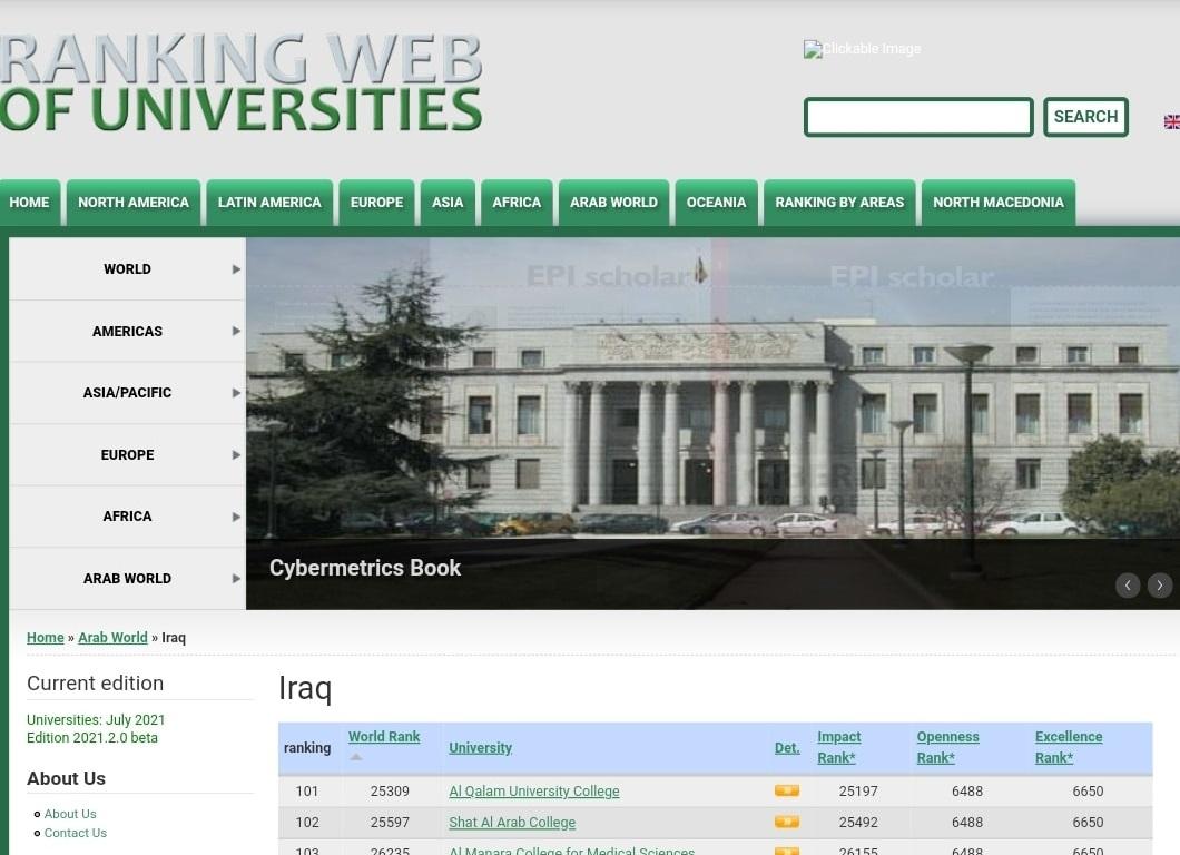 كلية شط العرب الجامعة تتقدم في التصنيف العالمي للجامعات